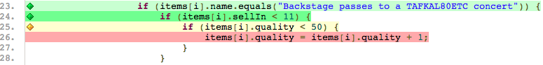 Example 1. Code coverage for main method - method level